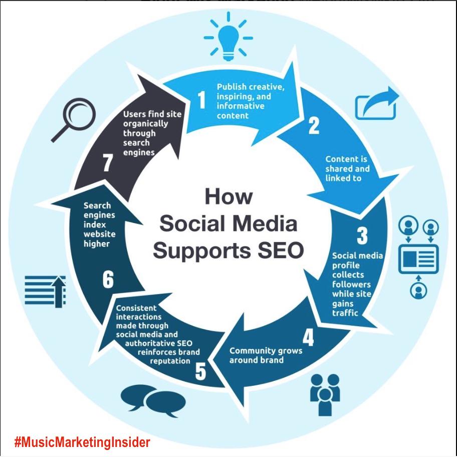 socialmedia seo tips.png