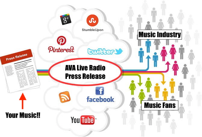 AVA Live radio - press-releases.jpg