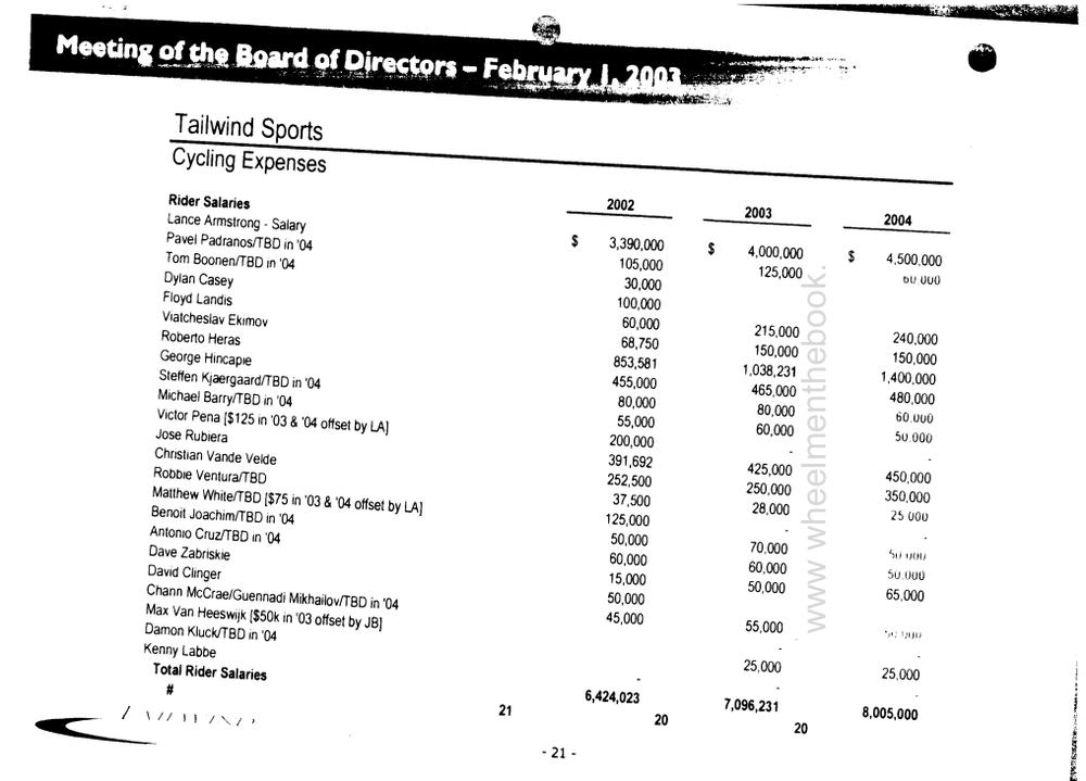 Boonen's salary
