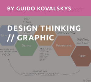 FL_ResourcesGraphic_DesignThinking-Graphic.jpg