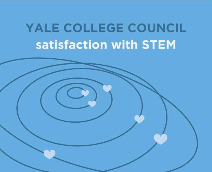 satisfaction-with-STEM-programs.png