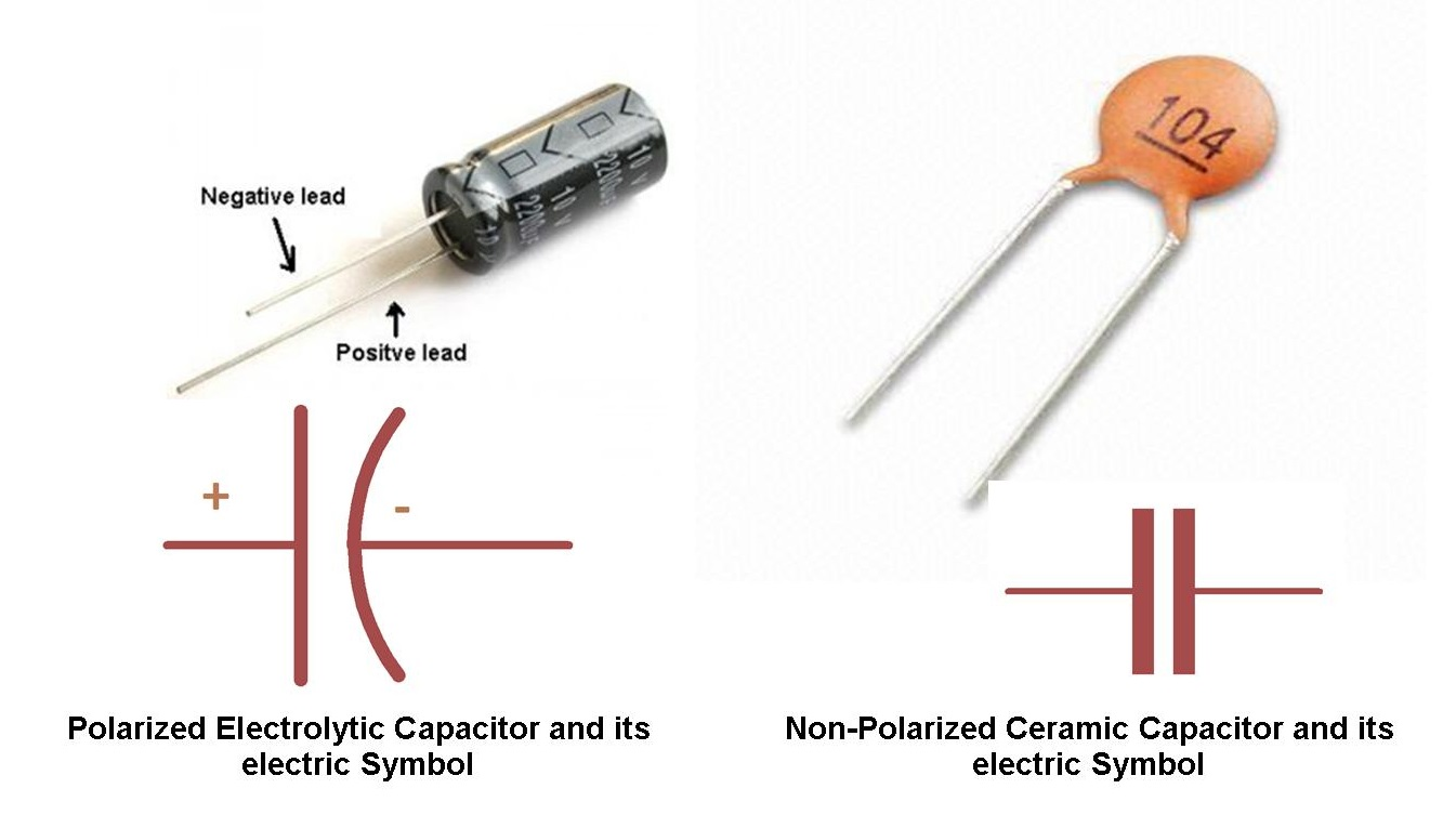 The Basics 40 Exciting Solderless Labs Etron Circuit Resistors And Capacitors In A Capacitor