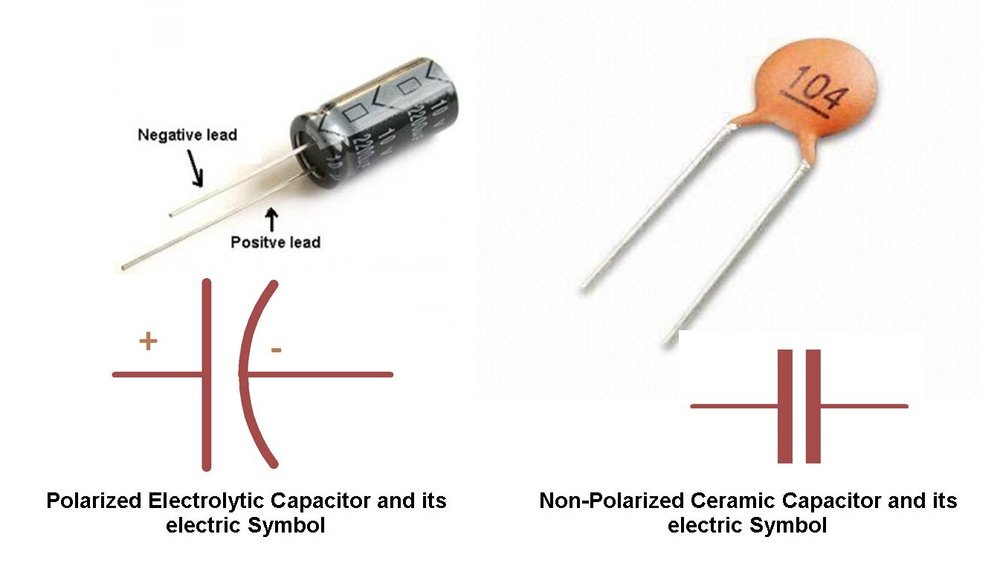 The Basics Lab 4 Reading Capacitor Values Etron Circuit Labs