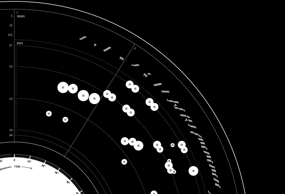 Oddityviz_4_Rhythm_sections1-4