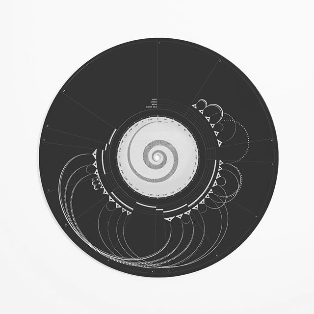 Today we have released record no 6: STRUCTURE.  This visualises the structure of Bowie's vocal line, showing repetition on the phrase and section level. Repeated phrases are linked by arcs and repeated sections are shown around the middle of the record. We distinguish lyrical from musical or melodic repetition. An example of a repeated melody would be: 'You've really made the grade', 'I'm stepping through the door' and 'I'm feeling very still', which are all sung to the same tune. An example of a modified melodic repeat would be: 'And I'm floating in a most peculiar way' versus 'And the stars look very different today' – the beginning of the tune is the same, the ending is different.  Read the full blog post at oddityviz.com/6-structure  #oddityviz