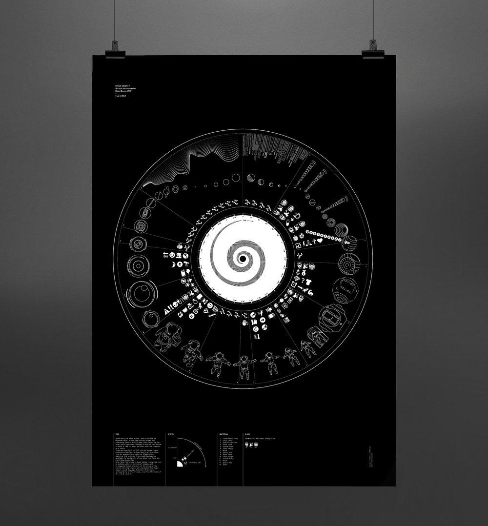 Oddityviz_9_Trip_poster