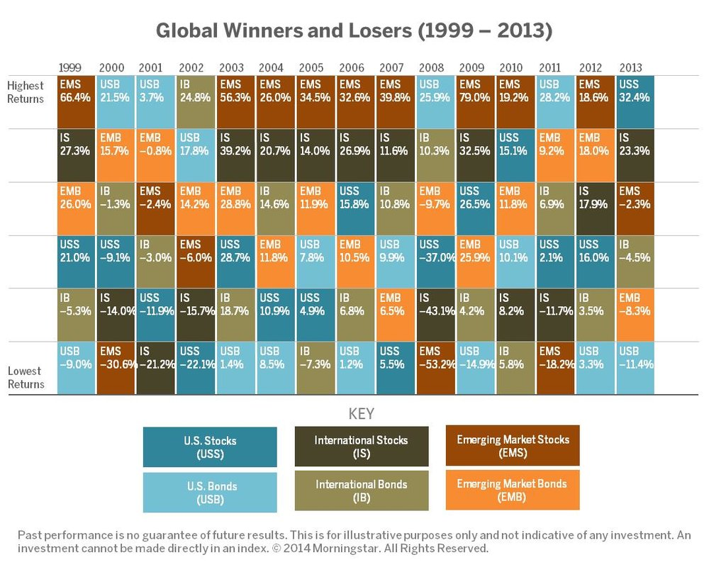 Global Winners and Losers.jpg