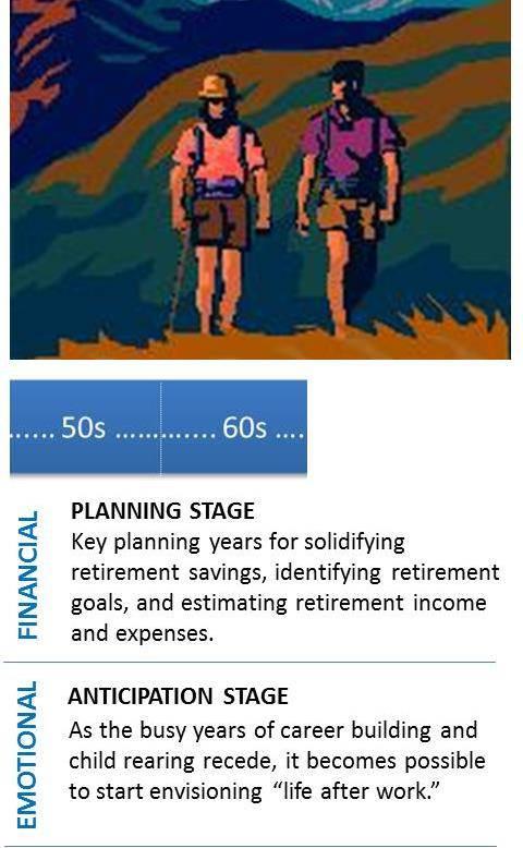 Retirement Stage 2.jpg