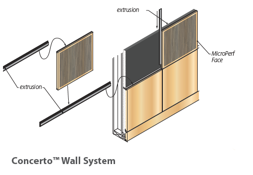 concerto wall system.PNG