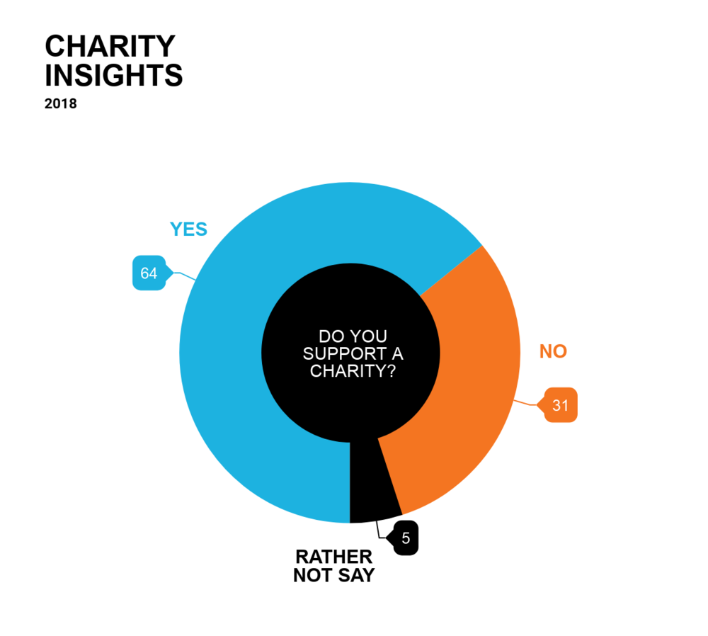 charity-support.png