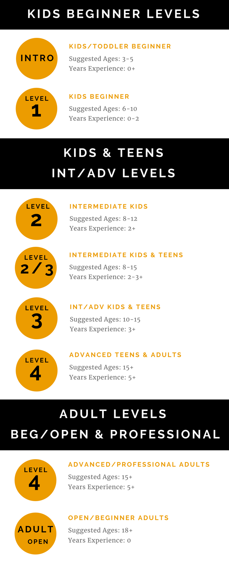 Levels Infographic.png