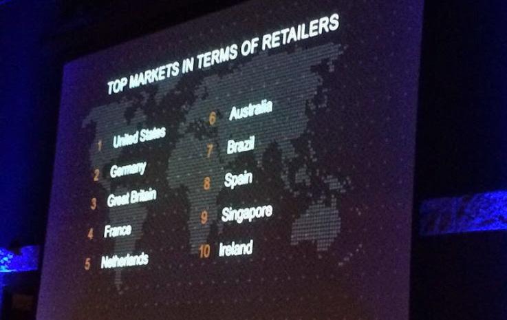 topmarkten-in-de-wereld-Magento-Enterprise-copy.jpg