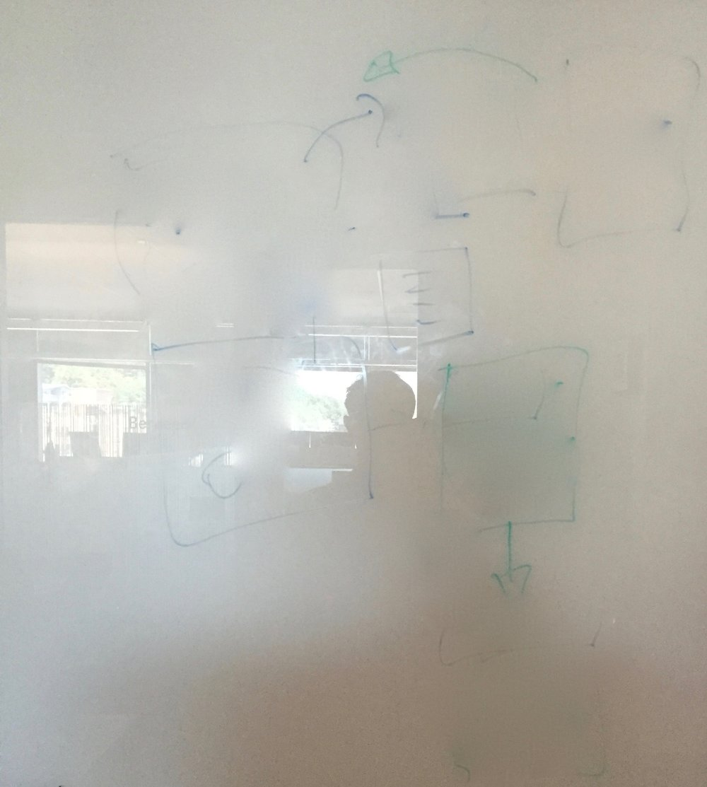 Redacted whiteboard