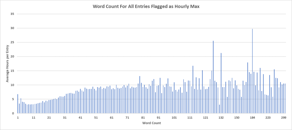 hourlymax_allentries.png