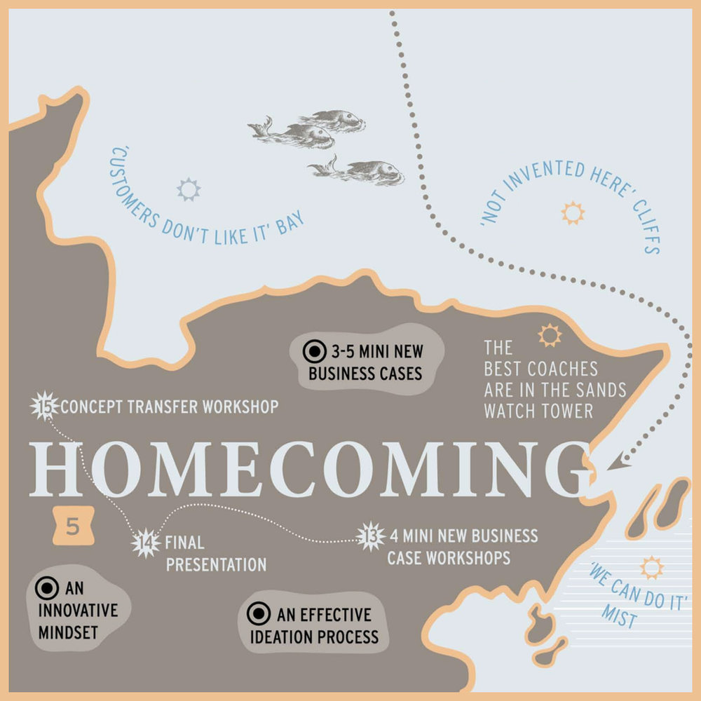 FORTH Innovation - Homecoming