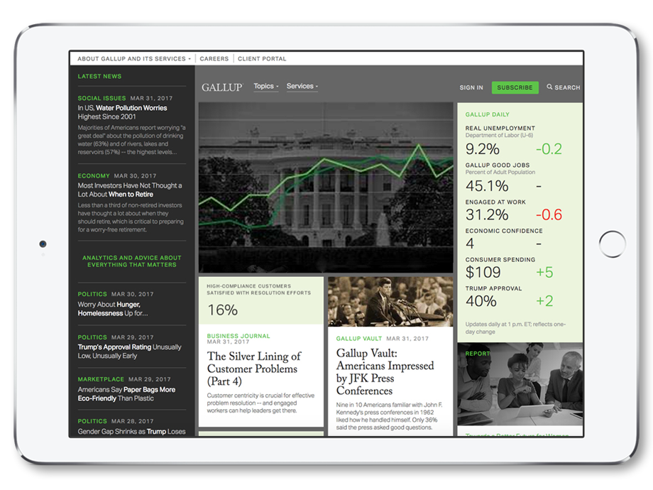 Visit the official Gallup website