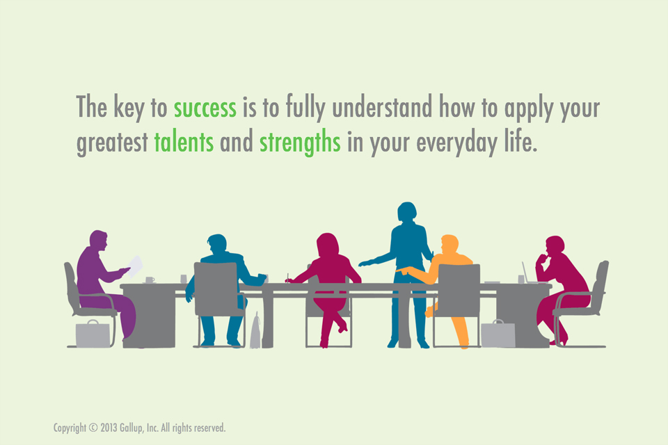 The key to success is to fully understand how to apply your greatest talents and strengths in your everyday life.