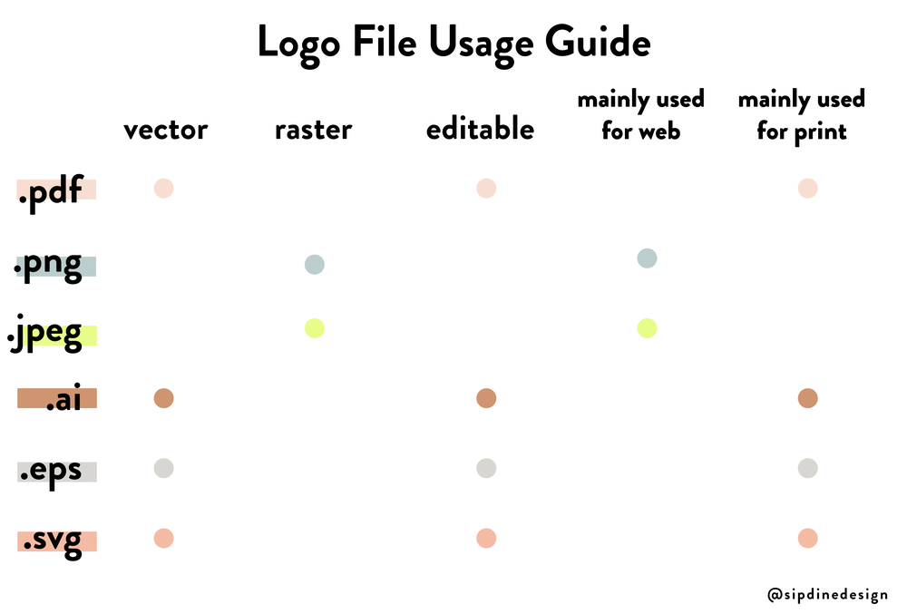 Logo design File Guide-v1-01.png
