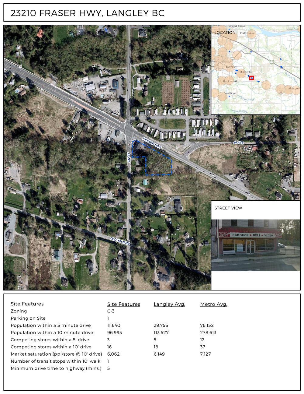 Site evaluation for a potential liquor store location