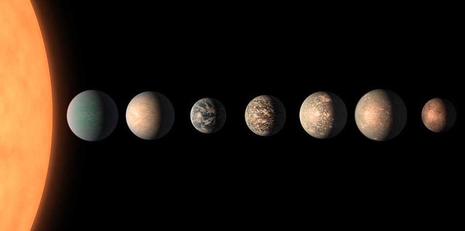 This artist's concept shows what the TRAPPIST-1 planetary system may look like, based on available data about the planets' diameters, masses, and distances from the host star, as of February 2018.  Photo: NASA/JPL-Caltech/R. Hurt, T. Pyle (IPAC)