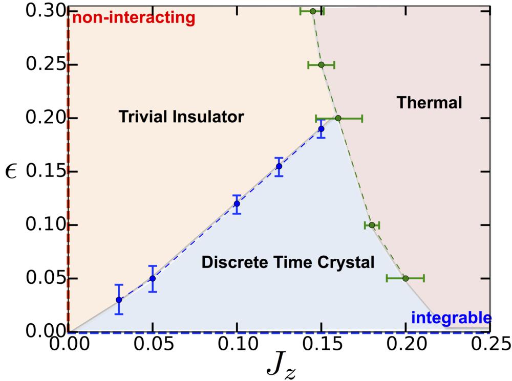 phase_diagram_TC.png