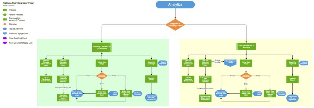 analytics_flow (v2).png