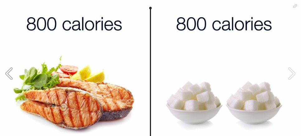 Calories in calories out is bullshit