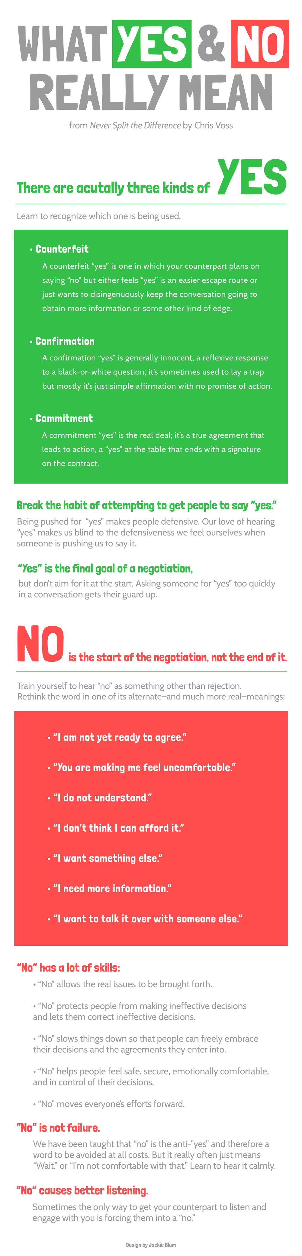 Yes No Infographic.png