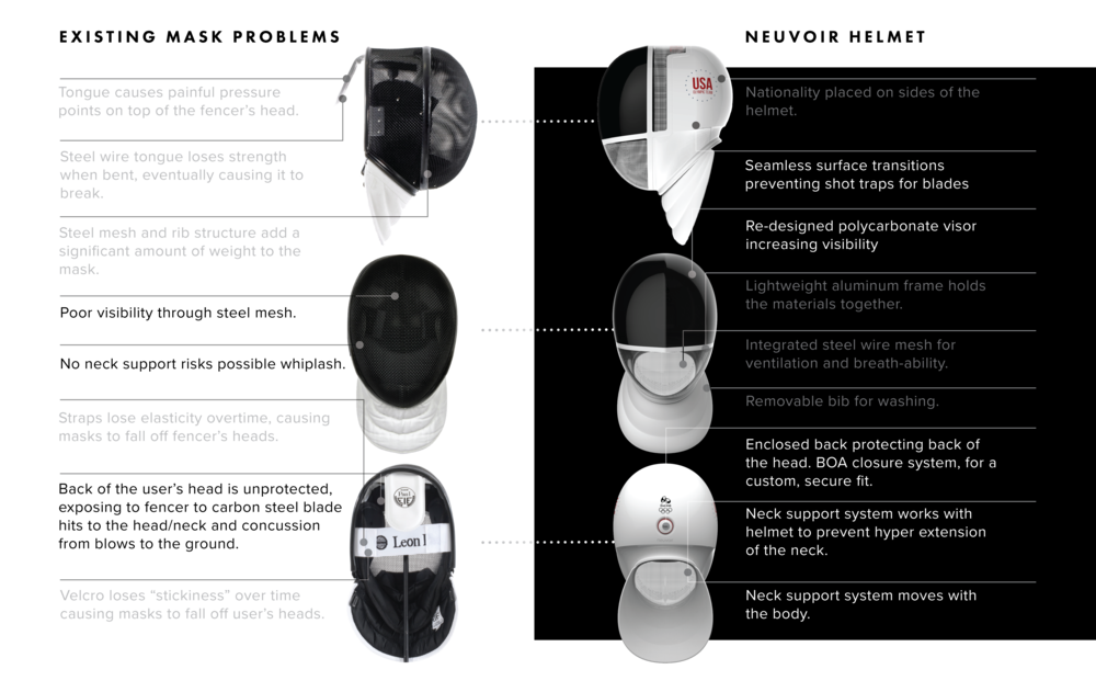 Fencing mask 5 pager-10.png