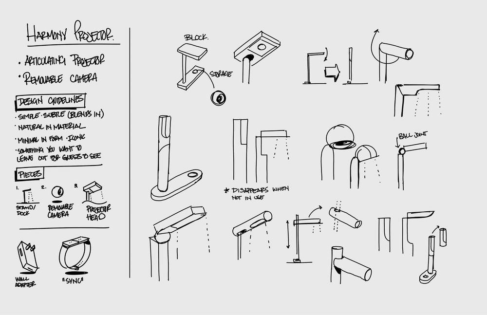 Interface Ideation Website-08.jpg