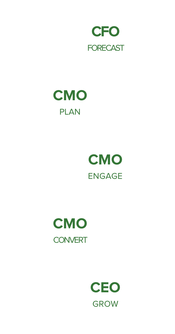 datalicious-optimahub-customer-journey-analytics-marketing-attribution-cxo-benefits.png