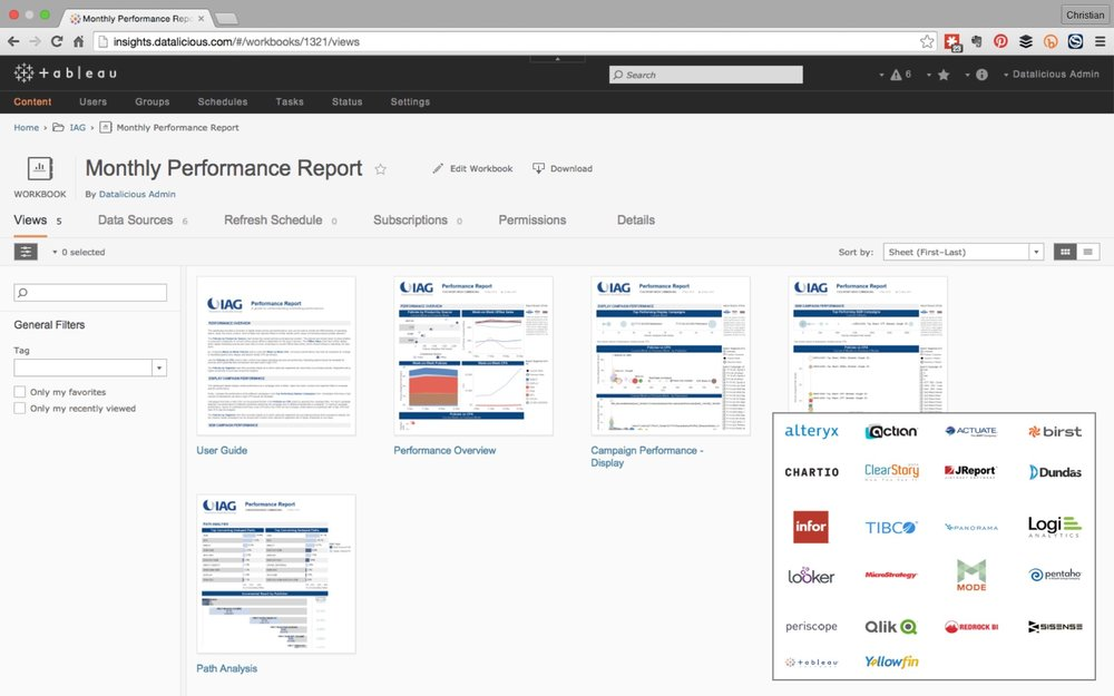 Raw Data Access, Custom Reports + BI Integration Options
