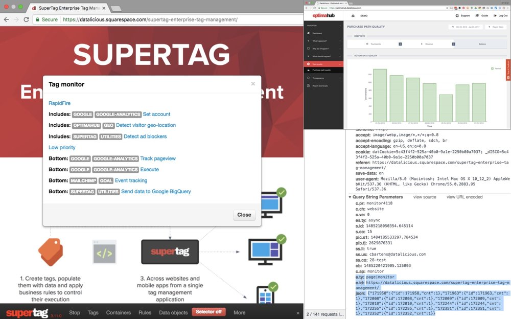 Tag Monitoring (Beta) to Detect + Alert on Tag Anomalies