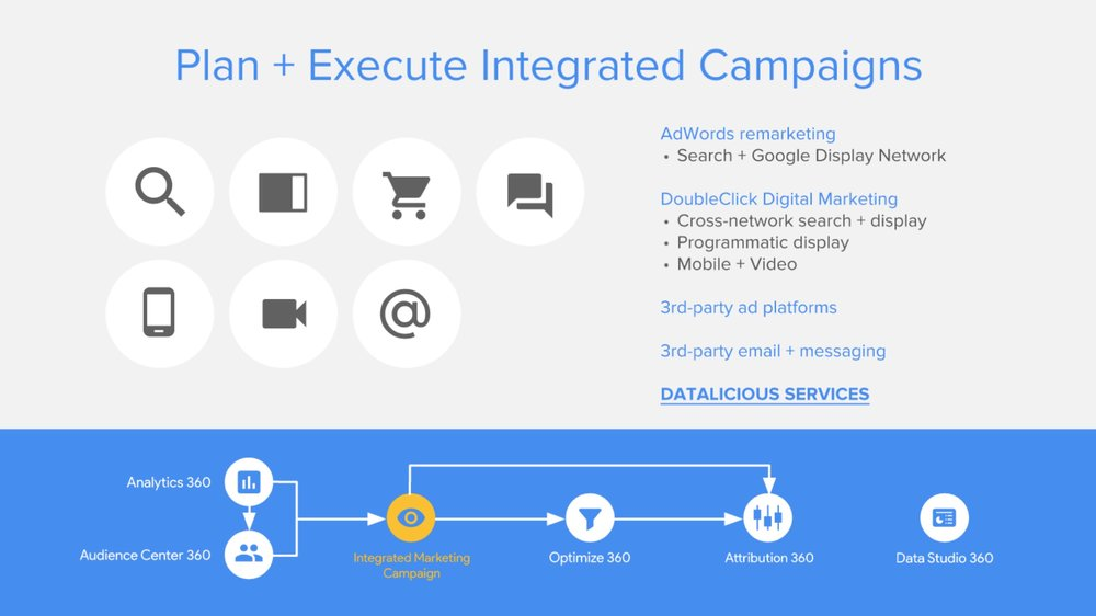 datalicious-google-360-suite-reseller-services-highlights-plan-execute-integrated-campaigns.jpg