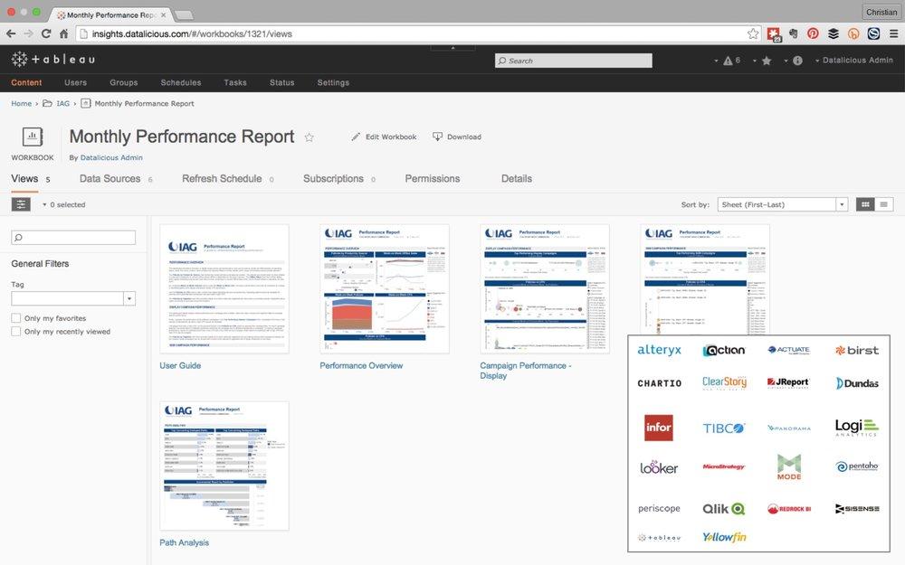 datalicious-optimahub-customer-journey-analytics-marketing-attribution-highlights-raw-data-custom-reports-bi-integration.jpg