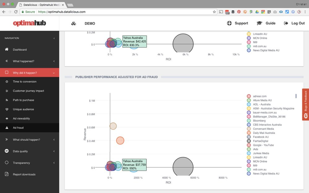 datalicious-optimahub-customer-journey-analytics-marketing-attribution-features-ad-fraud-analytics.jpg
