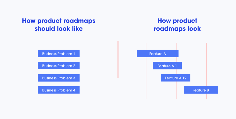 product_roadmpa_issues.png