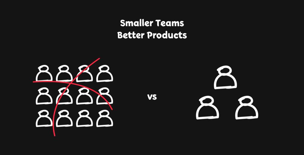 small teams win biggers ones fail