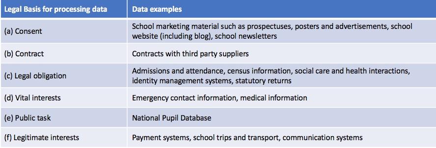 School data source table.jpeg