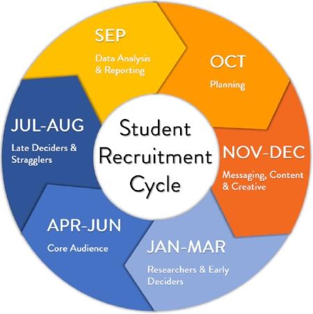 Cycle Diagram.jpg