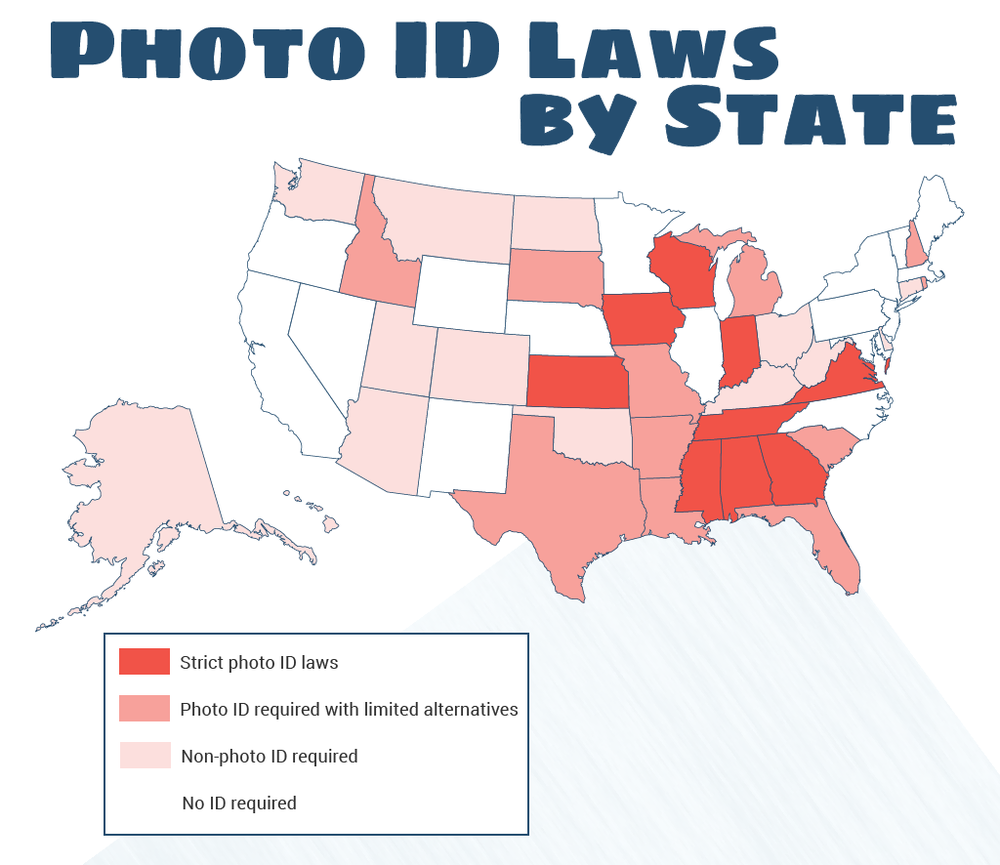 photo id laws by state-01 (1).png