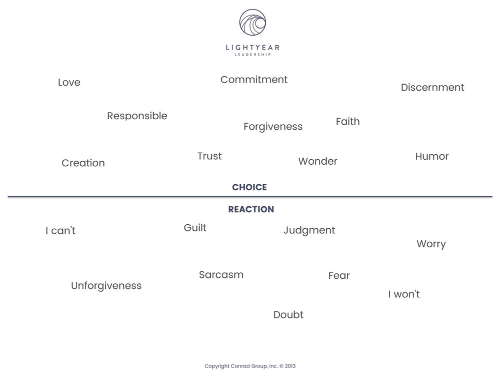 The-Line-of-Choice.jpg