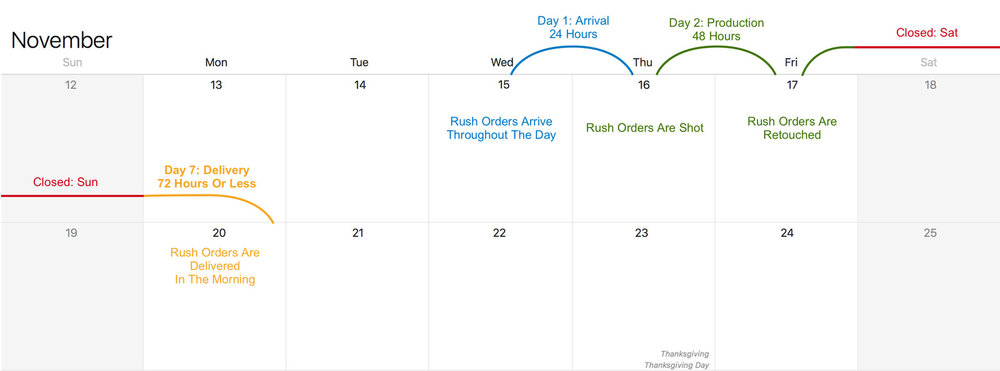 3 day Rush + Weekend