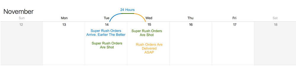 24 hour Super Rush: Mid Week