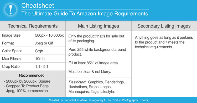 d018ab3764 The Ultimate Guide To Amazon Image Requirements — Blog — Products On ...