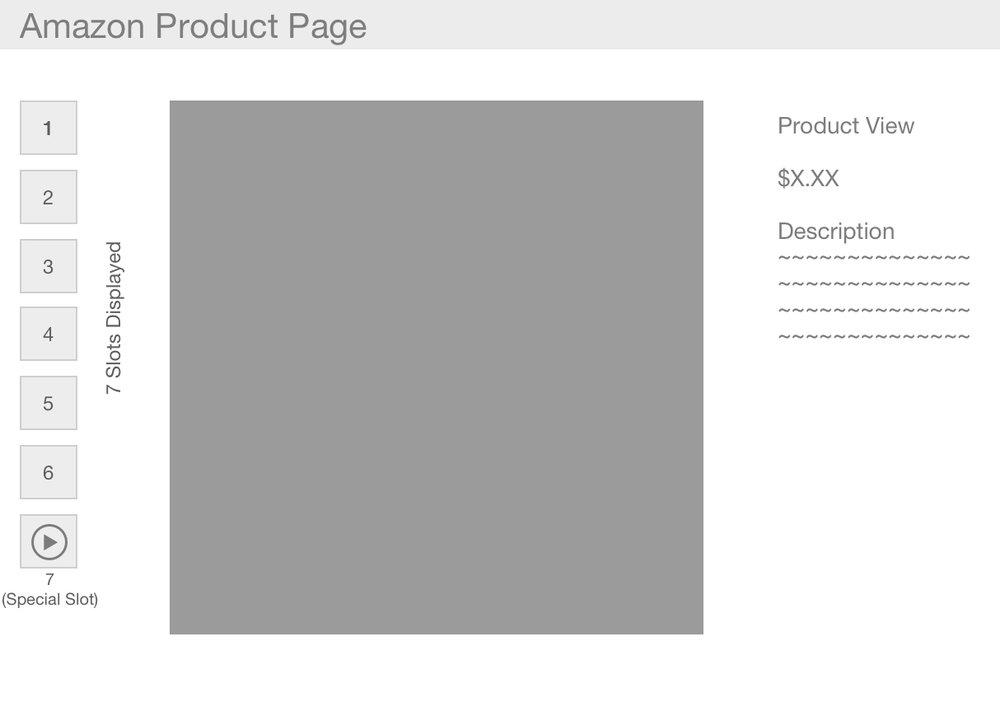 Amazon Image Requirement Seven Listing Slots.jpg