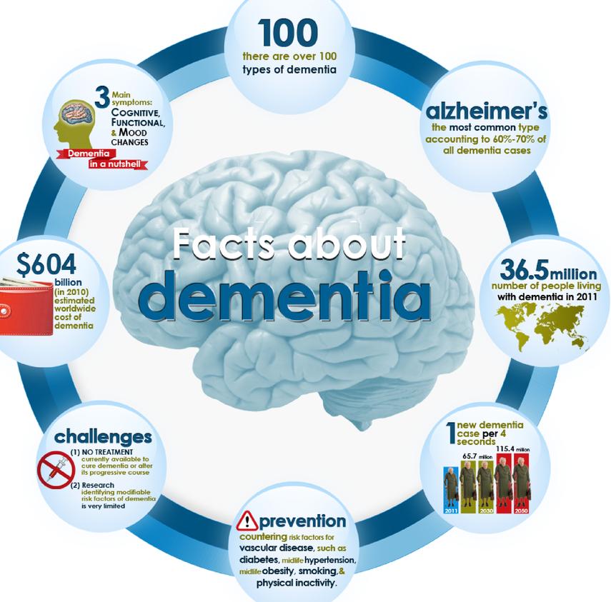 Dementia-image.png