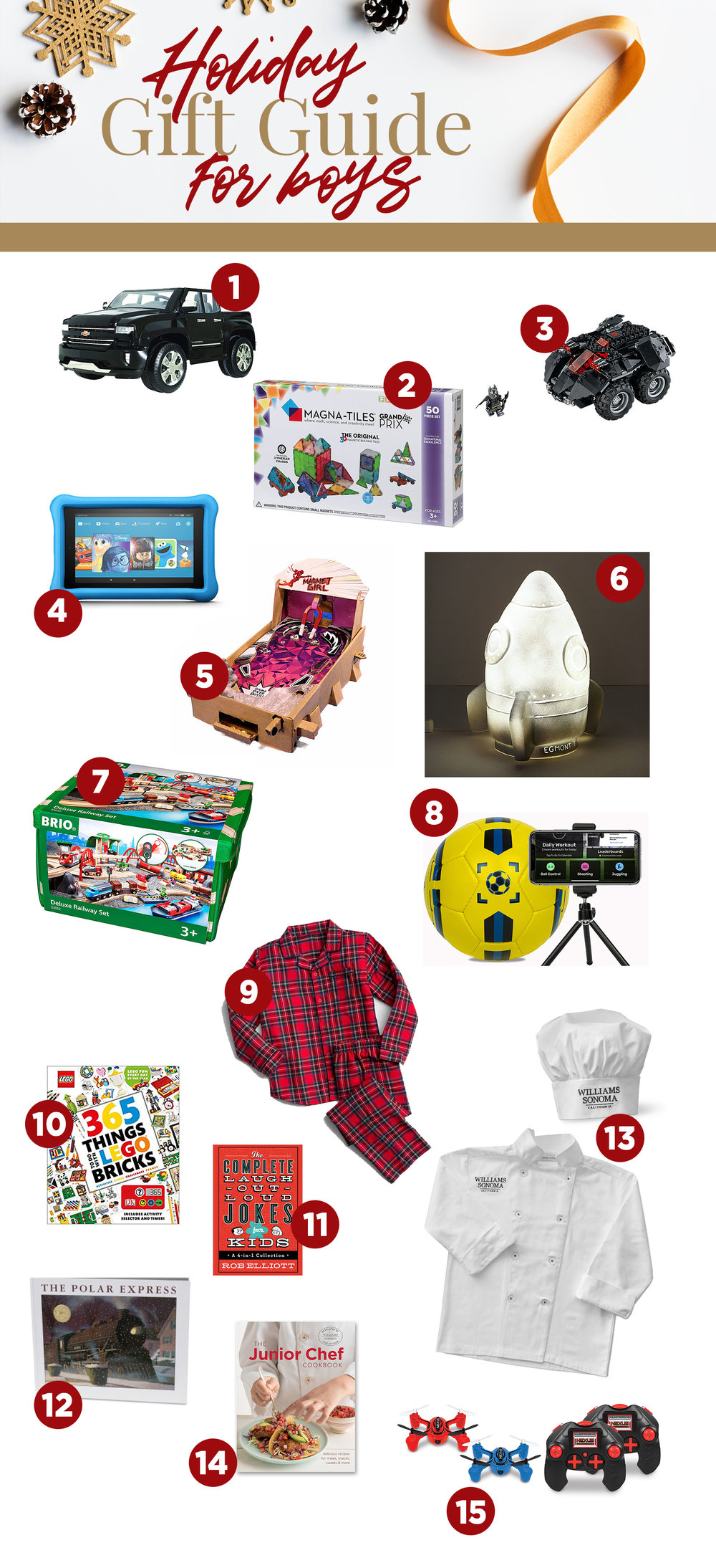 Holiday Gift Guide for Boys