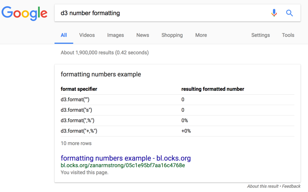 "D3 number formatter as definitive ""one box"" search result on Google"