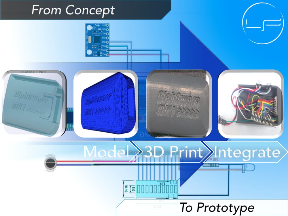 Prototyping - After your design is complete, 40 FORM will assist you in creating a prototype so that your concepts can be experienced first hand for further development.